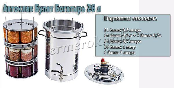 Фото автоклава Булат Богатырь 26 литров или 21 банка по 0,5л